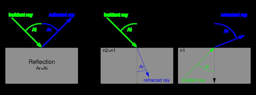 OpenGL Core Tutorial (F  Harrouet, ENIB)